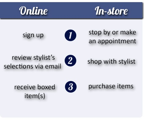 cinch-mens-wear-online-vs-in-store-infographic