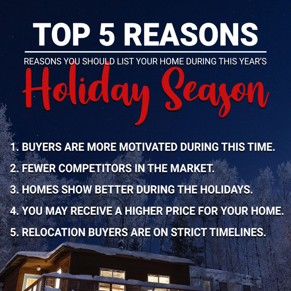 Top 5 Reasons to list your home during this year's Holiday Season