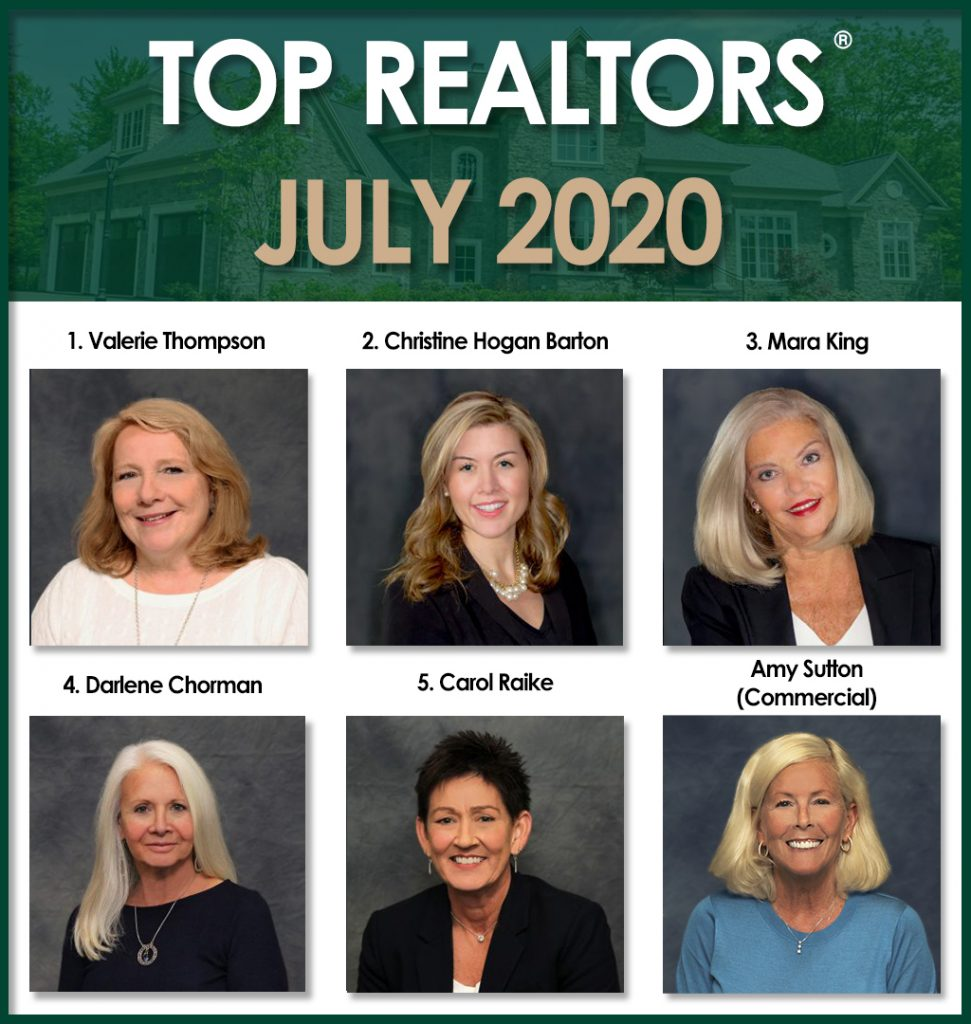 July 2020 top agents Roohan Realty Saratoga Springs NY