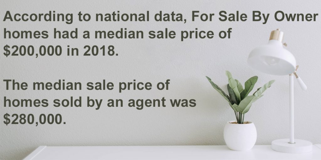 for sale by owner vs realtor sell home